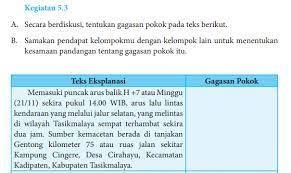 Rabu, 9 juni 2021 soal dan kunci jawaban uas bahasa inggris kelas 3 sd semester 2, lengkap pilihan ganda dan essay Jawaban Buku Bahasa Indonesia Kelas 8 Kegiatan 5 3 Hal 134 Tentukan Gagasan Pokok Pentium Sintesi
