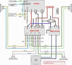 car wiring diagram electronics pinterest cars, car audio and Wiring Diagram For Kenwood Car Stereo kenwood car stereo wiring diagram wiring diagram for a kenwood car stereo