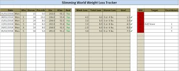 Slimming World Weight Loss Chart Weight Loss Tracker Spreadsheet Get It Off Me Slimming