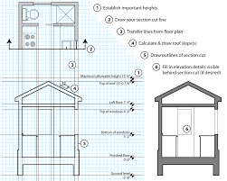 Small Picture How to Design a Tiny House in 3D