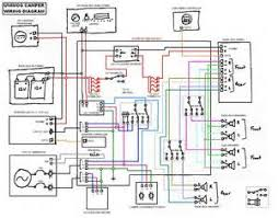 similiar motorhome electric wiring keywords camper trailer wiring diagram camper diy wiring diagrams manual and