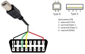 obd ii wiring schematic wiring diagram and schematic design obdii pinout diagram wiring schematics and diagrams