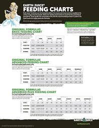 Earth Juice Bloom Master Feeding Chart Feeding Charts