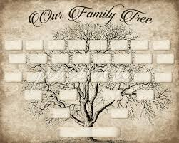 6 Generation Family Tree Chart Template Vintage 5 Generation Family Tree Print Template Instant