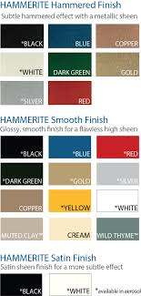 Hammerite Smooth And Hammered Colour Chart As Long Exterior