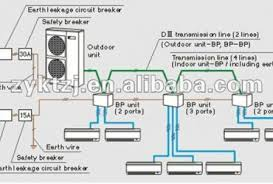 daikin inverter air conditioner wiring diagram wiring diagrams honeywell smart valve 24v wiring diagram moreover daikin inverter