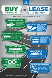 buy v lease leasing vs buying a car east coast honda honda dealer south carolina