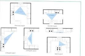 kitchen design plans impressive small kitchen design layout ideas small kitchen layouts kitchen design layout ideas