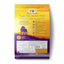 Wellness Complete Health Grain Free Adult Chicken Dry Dog