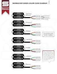 humbucker wires color code diagram