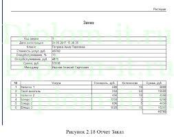 Проектирование информационной системы для предприятия  Проектирование информационной системы для предприятия общественного питания дипломная работа по прикладной информатике