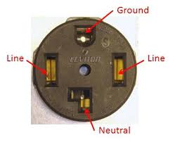 electric dryer outlet wiring three prong extension cord a home and wiring diagram for dryer outlet 3 prong at Dryer Outlet Wiring Diagram
