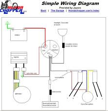 harley dyna 2000 ignition wiring diagram for shovelhead data dyna ignition wiring diagram dynatek ignition wiring diagram for harley davidson harley davidson rh galericanna com harley audio wiring switche harley speedometer wiring diagram