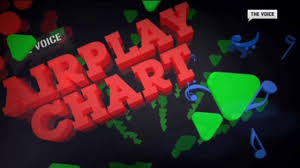 Tv Airplay Chart The Voicetv Airplay Chart Part 1 9 01 2016 Vbox7