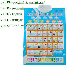 The french alphabet may look familiar, but sound new. Russian English French Portuguese Abc Electronic Baby Alphabet Early Learning Educational Machine Wall Phonetic Chart Study Toy Toy Monkeys For Sale Baby Tub Toysbaby Carriage Toy Aliexpress