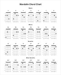 Free Mandolin Chord Chart Pdf Free 5 Chord Chart Examples Samples In Pdf Examples