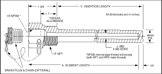 standard threaded thermowell for 3 8 inch diameter elements