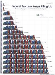 How Big Is The Tax Code 2012 Version Interesting Items