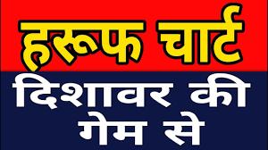 Gali Disawar Satta Haruf Chart Desawar Se Youtube