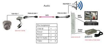 rj11 jack wiring rj11 image wiring diagram rj11 jack wiring diagram wiring diagram on rj11 jack wiring