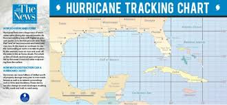 Hurricane Tracking Chart Port Arthur News Hurricane Tracking Chart Port Arthur News