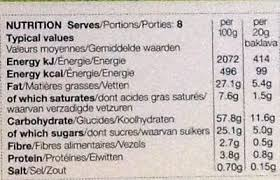pistachio and honey baklava nutrition facts