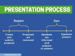 What You Need To Know About Applying To Speak At Nctm Robert Kaplinsky