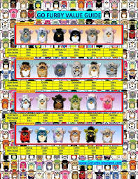 Furby Sales Chart Go Furby 1 Resource For Original Furby Fans Original