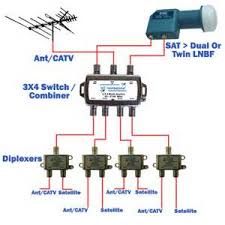 directv swm splitter wiring diagram images swm splitter wiring diagram directv satellite multiswitch satellite installer