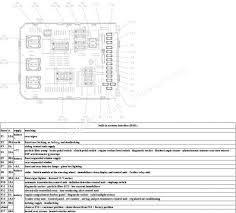 forums c4 picasso problems and issues c4gp replacing cigarette citroen c4 fuse box diagram so this may look a little different from the version in your car i'd really need a chassis number to show you the exact one but it'll give you some