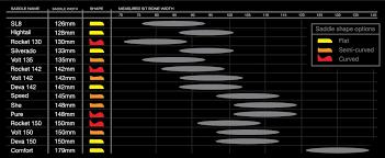 Bike Saddle Size Chart Mountain Bike Saddle Sizing Simplified News Press Live