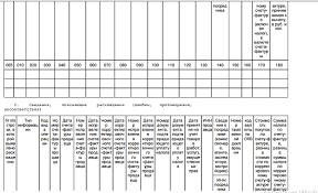 Нулевая декларация по НДС пояснения образец заполнения сроки подачи Образец пояснения нулевой декларации по НДС 2