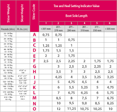 Salomon Ski Binding Din Setting Chart Professional Din Calculator