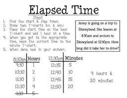 T Chart For Teaching Elapsed Time Elapsed Time T Chart Worksheet Www Bedowntowndaytona Com