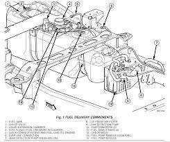 2004 dodge ram 1500 fuel tank diagram automotive wiring diagram u2022 rh wiringblog today 2005 dodge