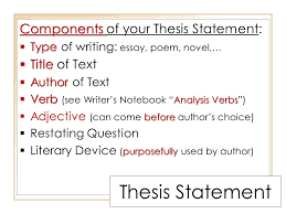 writing a short response using mla parenthetical in text citation thesis statement components of your thesis statement title of text
