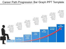 Career Path Progression Bar Graph Ppt Template Powerpoint