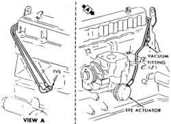 1970 chevy nova engine wiring diagram 1970 image 1970 chevrolet nova engines 1970 image about wiring diagram on 1970 chevy nova engine wiring