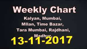 Satta Matka Weekly Chart 13 11 2017 To 19 11 2017 All Bazar Gali Disawar Kalyan Main