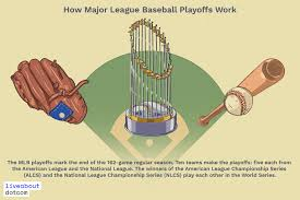 Mlb Chart Playoffs The Structure Of The Mlb Playoffs Explained