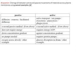 Venn Diagram For Osmosis And Diffusion Passive Transport And Active Transport Venn Diagram Juve