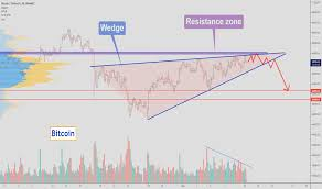View live bitcoin diamond / us dollar (calculated by tradingview) chart to track latest price changes. Rofhw5xn9k Ojm