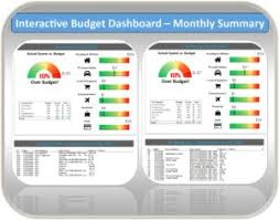budget planning excel excel budget planner template debt free to early retirement