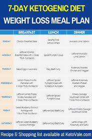 36 Extraordinary Keto Diet Chart
