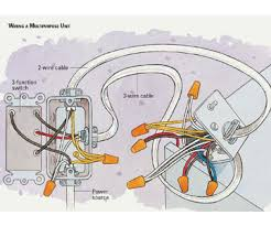 installing a bath vent fan how to install a fan or heater home multipurpose unit enlarge image wiring a multipurpose unit