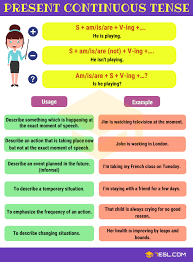 Present Continuous Tense Useful Rules Examples English