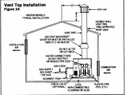 operation maintenance specification of a hayward pool heater hayward pool heater vent top installation