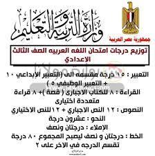 توزيع درجات امتحان اللغة العربية للصف الثالث الاعدادي