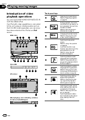 pioneer avh x3600bhs wiring harness diagram pioneer pioneer deh 11e wiring diagram pioneer wiring diagrams on pioneer avh x3600bhs wiring harness diagram