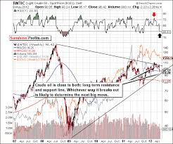 The Influence Of The General Stock Market And Crude Oil On